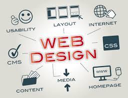 Website design - graphic design